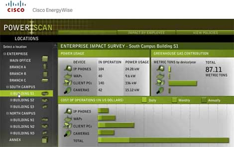 A view of the Energy Wise managment software being developed by Cisco.