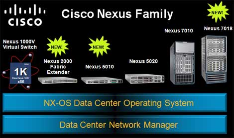 Cisco Steps Up Its Data Center 3 0 Rollout | Data Center Knowledge
