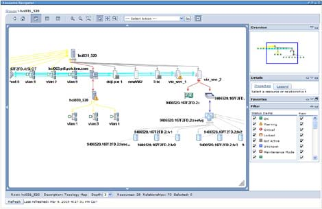A screen shot from the IBM VMControl data center management software.