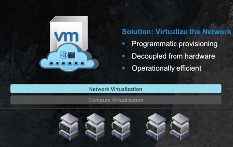 An overview of VMworld's NSX network virtualization. (Image:VMworld)