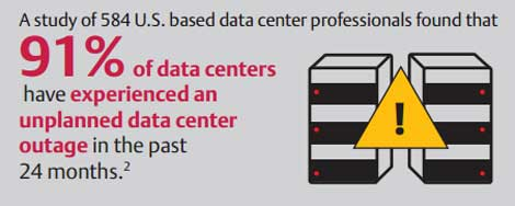 The cost of data center downtime is rising, according to a new study.