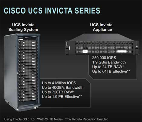 cisco-ucs-invicta-470